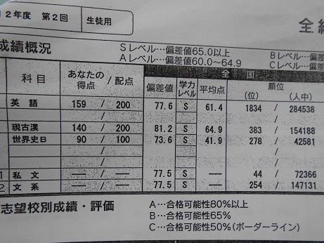 学舎/小学生・中学生のテスト ...
